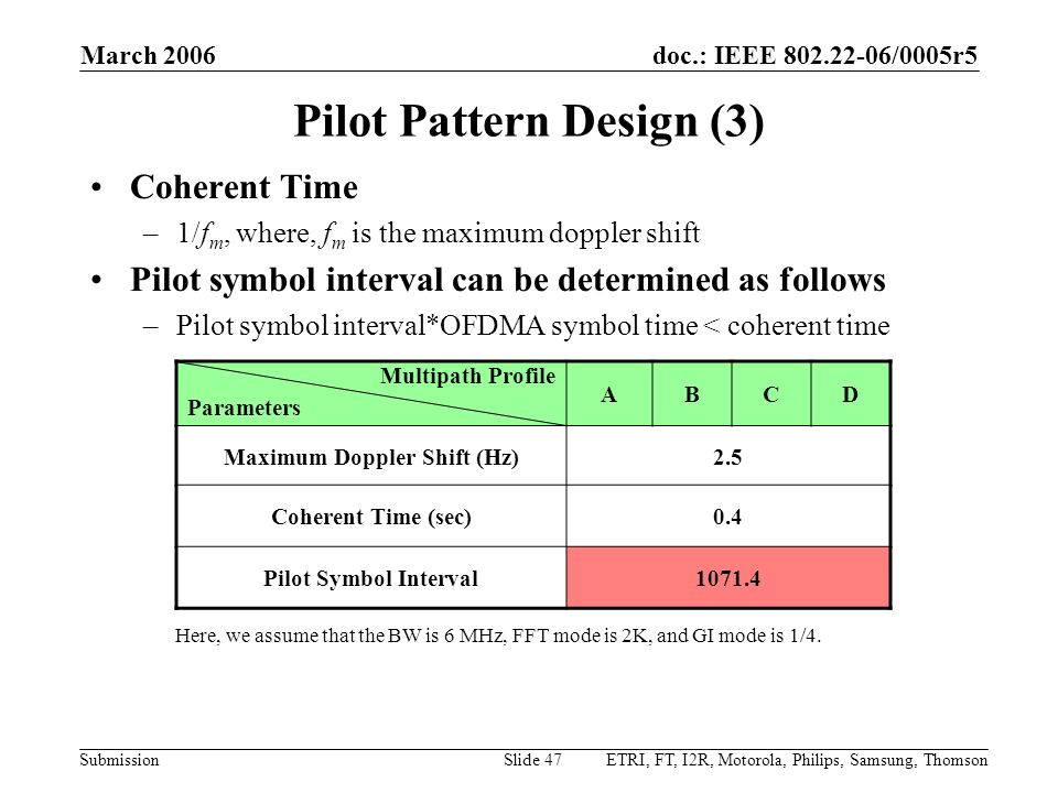 doc.: IEEE 802.22-06/0005r5 Submission March 2006 ETRI, FT, I2R, Motorola, Philips, Samsung, ThomsonSlide 47 Pilot Pattern Design (3) Coherent Time –1