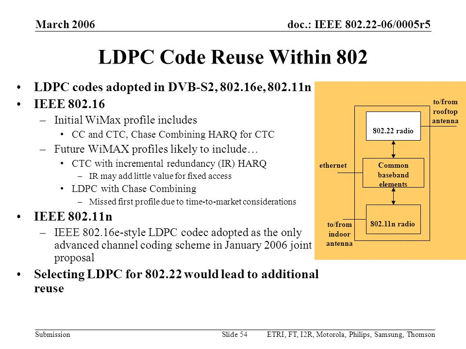 doc.: IEEE 802.22-06/0005r5 Submission March 2006 ETRI, FT, I2R, Motorola, Philips, Samsung, ThomsonSlide 54 LDPC Code Reuse Within 802 LDPC codes ado