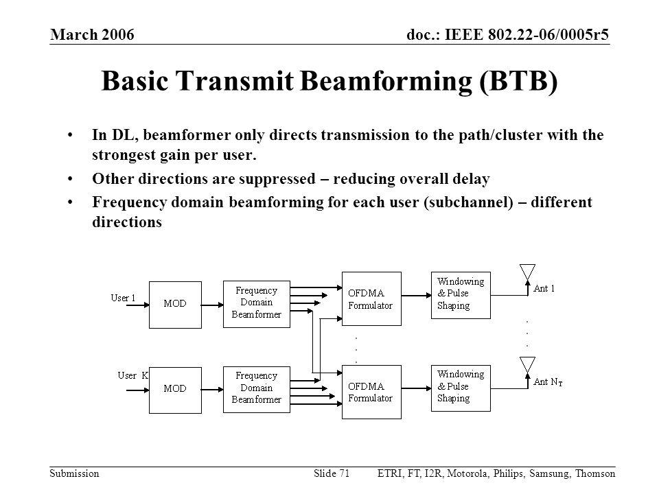 doc.: IEEE 802.22-06/0005r5 Submission March 2006 ETRI, FT, I2R, Motorola, Philips, Samsung, ThomsonSlide 71 Basic Transmit Beamforming (BTB) In DL, b