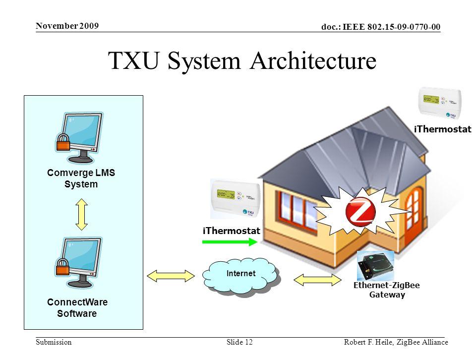 doc.: IEEE 802.15-09-0770-00 Submission November 2009 Robert F. Heile, ZigBee AllianceSlide 12 TXU System Architecture iThermostat Ethernet-ZigBee Gat