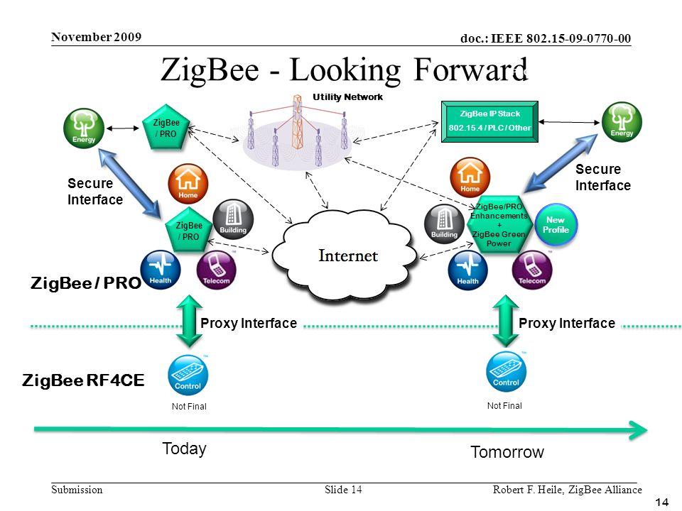 doc.: IEEE 802.15-09-0770-00 Submission November 2009 Robert F. Heile, ZigBee AllianceSlide 14 Secure Interface 14 ZigBee - Looking Forward New Profil