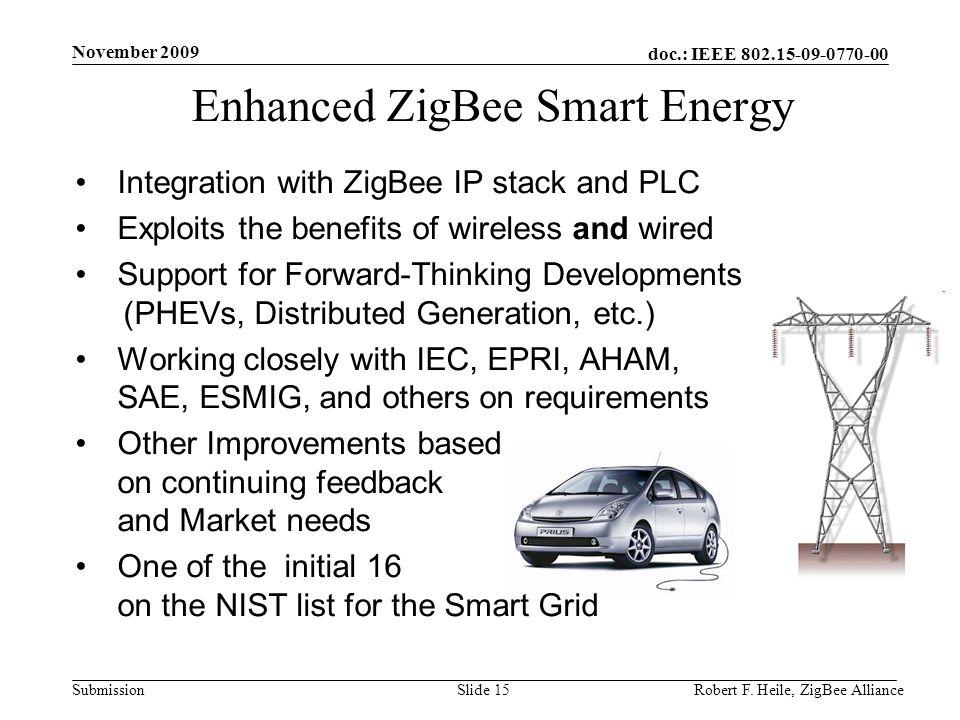 doc.: IEEE 802.15-09-0770-00 Submission November 2009 Robert F. Heile, ZigBee AllianceSlide 15 Enhanced ZigBee Smart Energy Integration with ZigBee IP