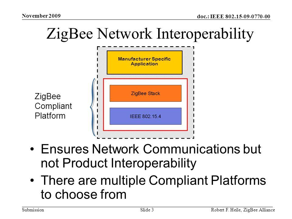 doc.: IEEE 802.15-09-0770-00 Submission November 2009 Robert F. Heile, ZigBee AllianceSlide 3 ZigBee Network Interoperability Ensures Network Communic