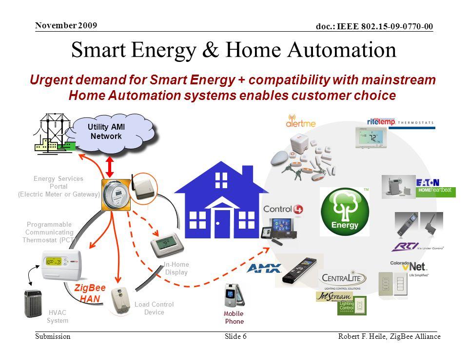 doc.: IEEE 802.15-09-0770-00 Submission November 2009 Robert F. Heile, ZigBee AllianceSlide 6 Smart Energy & Home Automation Utility AMI Network ZigBe