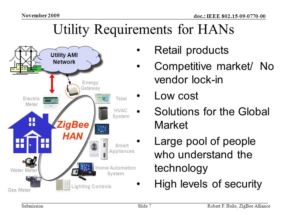 doc.: IEEE 802.15-09-0770-00 Submission November 2009 Robert F. Heile, ZigBee AllianceSlide 7 Utility Requirements for HANs Utility AMI Network Gas Me