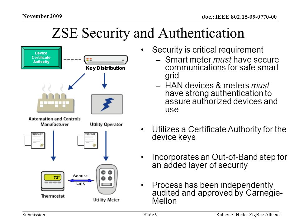 doc.: IEEE 802.15-09-0770-00 Submission November 2009 Robert F. Heile, ZigBee AllianceSlide 9 ZSE Security and Authentication Device Certificate Autho