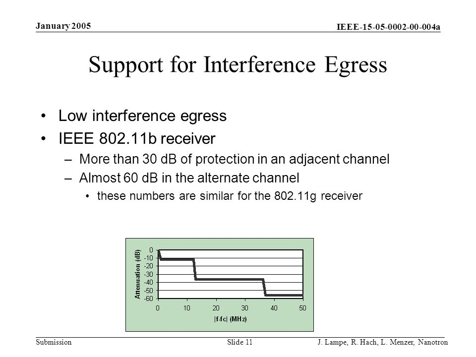 IEEE-15-05-0002-00-004a Submission January 2005 J. Lampe, R. Hach, L. Menzer, NanotronSlide 11 Support for Interference Egress Low interference egress