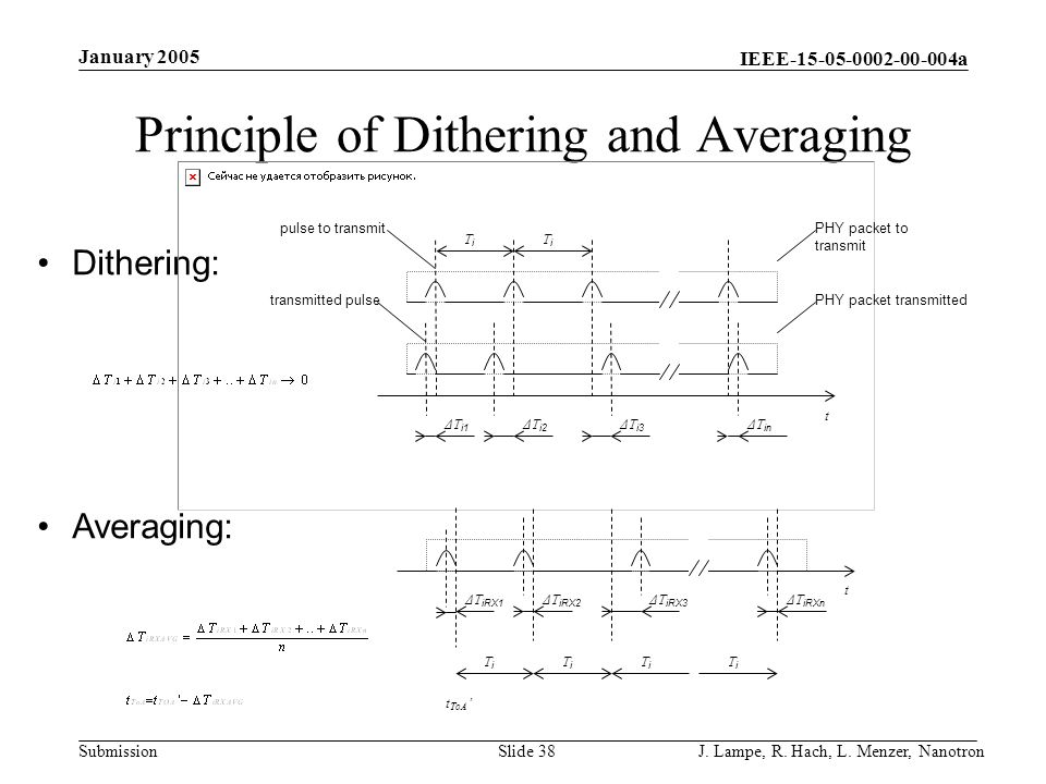 IEEE-15-05-0002-00-004a Submission January 2005 J. Lampe, R. Hach, L. Menzer, NanotronSlide 38 Dithering: Principle of Dithering and Averaging Averagi