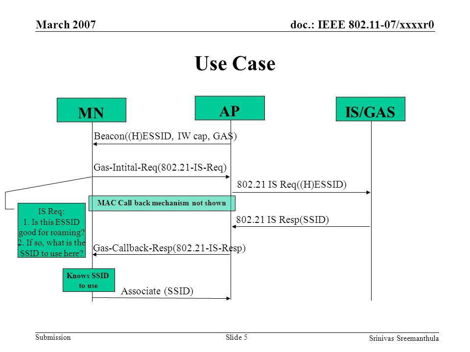 doc.: IEEE 802.11-07/xxxxr0 Submission March 2007 Srinivas Sreemanthula Slide 5 Use Case MN AP IS/GAS Beacon((H)ESSID, IW cap, GAS) Gas-Intital-Req(802.21-IS-Req) 802.21 IS Req((H)ESSID) IS Req: 1.