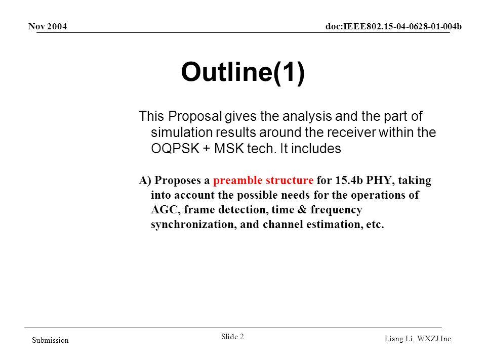 Nov 2004 doc:IEEE802.15-04-0628-01-004b Slide 3 Submission Liang Li, WXZJ Inc.