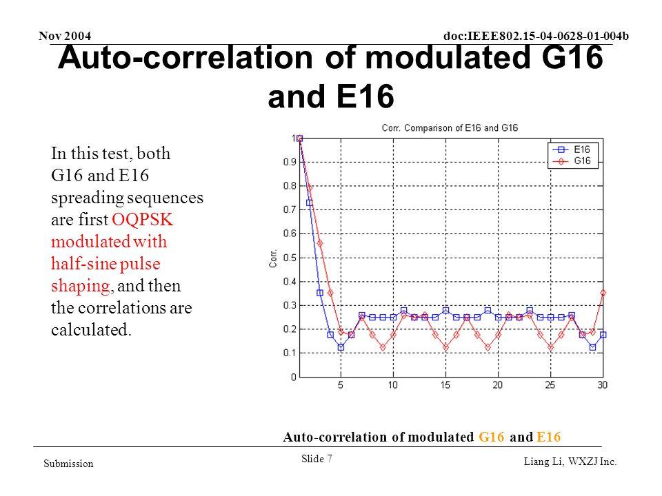 Nov 2004 doc:IEEE802.15-04-0628-01-004b Slide 8 Submission Liang Li, WXZJ Inc.
