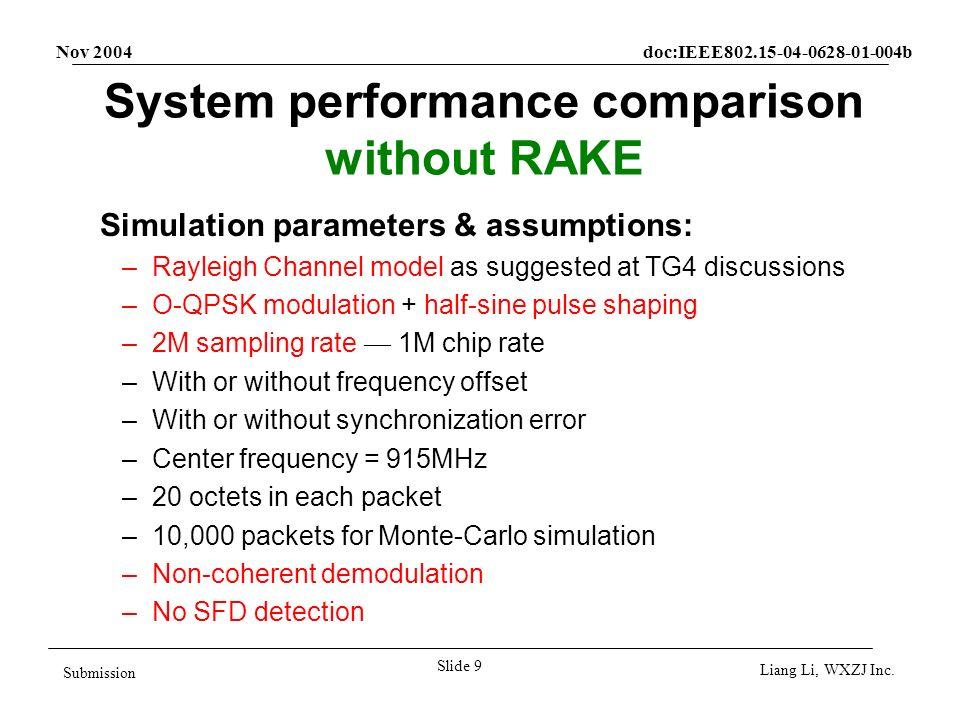 Nov 2004 doc:IEEE802.15-04-0628-01-004b Slide 10 Submission Liang Li, WXZJ Inc.
