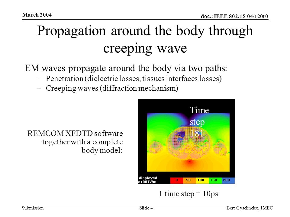 doc.: IEEE 802.15-04/120r0 Submission March 2004 Bert Gyselinckx, IMECSlide 4 Propagation around the body through creeping wave EM waves propagate aro
