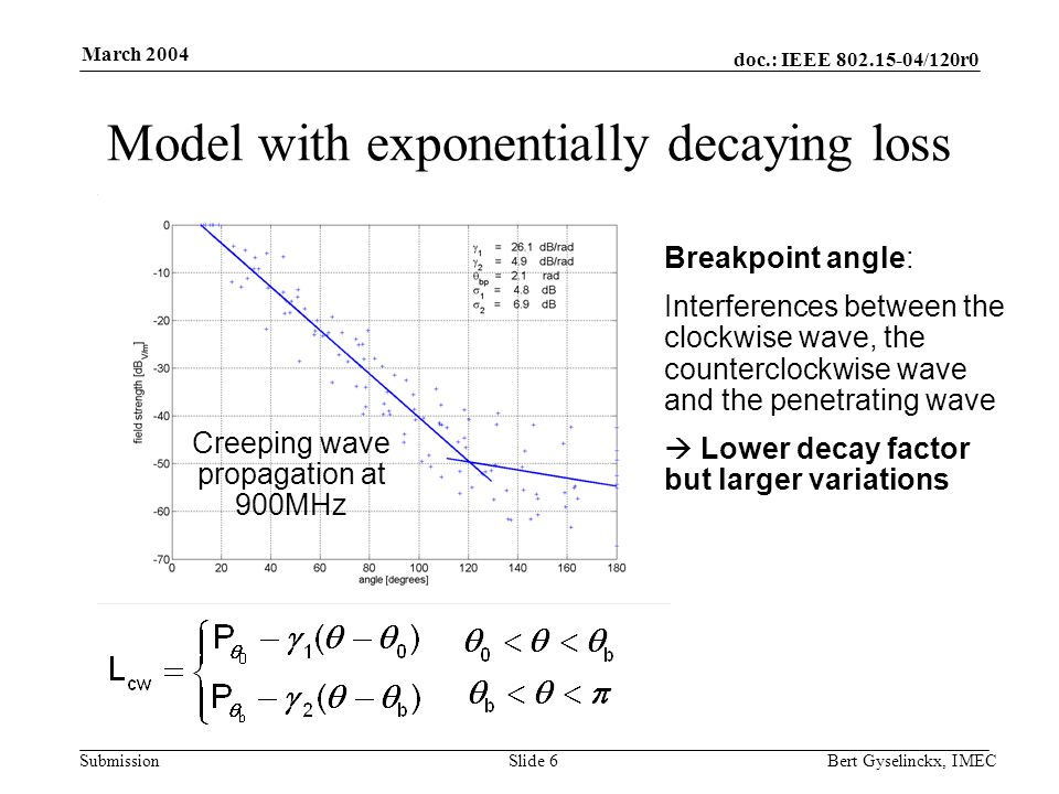 doc.: IEEE 802.15-04/120r0 Submission March 2004 Bert Gyselinckx, IMECSlide 6 Model with exponentially decaying loss Creeping wave propagation at 900MHz Breakpoint angle: Interferences between the clockwise wave, the counterclockwise wave and the penetrating wave Lower decay factor but larger variations