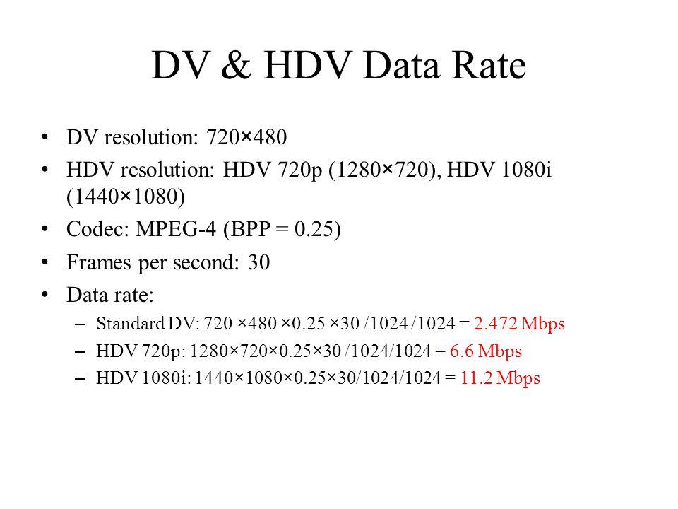 DV & HDV Data Rate DV resolution: 720×480 HDV resolution: HDV 720p (1280×720), HDV 1080i (1440×1080) Codec: MPEG-4 (BPP = 0.25) Frames per second: 30 Data rate: – Standard DV: 720 ×480 ×0.25 ×30 /1024 /1024 = 2.472 Mbps – HDV 720p: 1280×720×0.25×30 /1024/1024 = 6.6 Mbps – HDV 1080i: 1440×1080×0.25×30/1024/1024 = 11.2 Mbps