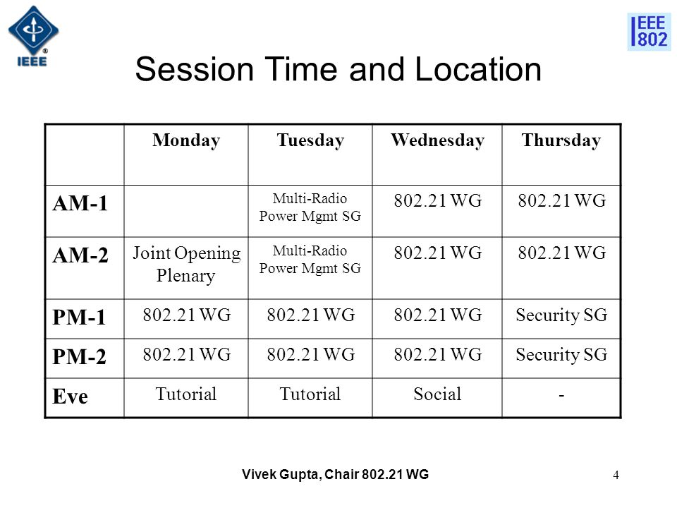Vivek Gupta, Chair 802.21 WG4 Session Time and Location MondayTuesdayWednesdayThursday AM-1 Multi-Radio Power Mgmt SG 802.21 WG AM-2 Joint Opening Plenary Multi-Radio Power Mgmt SG 802.21 WG PM-1 802.21 WG Security SG PM-2 802.21 WG Security SG Eve Tutorial Social-