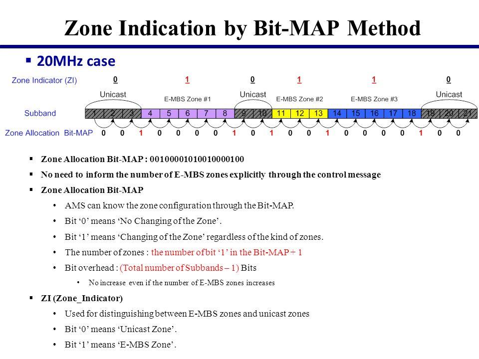 Comparison Between Two Methods Triangle method Bit overhead : 8N In previous example, bit overhead is 24 bits.