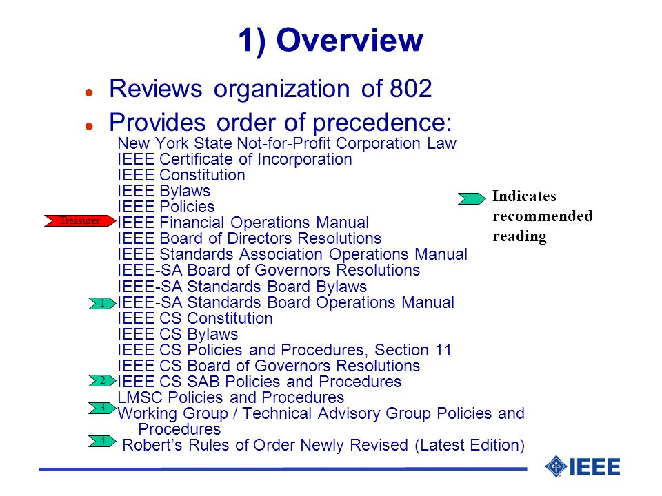 1) Overview l Reviews organization of 802 l Provides order of precedence: New York State Not-for-Profit Corporation Law IEEE Certificate of Incorporation IEEE Constitution IEEE Bylaws IEEE Policies IEEE Financial Operations Manual IEEE Board of Directors Resolutions IEEE Standards Association Operations Manual IEEE-SA Board of Governors Resolutions IEEE-SA Standards Board Bylaws IEEE-SA Standards Board Operations Manual IEEE CS Constitution IEEE CS Bylaws IEEE CS Policies and Procedures, Section 11 IEEE CS Board of Governors Resolutions IEEE CS SAB Policies and Procedures LMSC Policies and Procedures Working Group / Technical Advisory Group Policies and Procedures Roberts Rules of Order Newly Revised (Latest Edition) 2 1 Indicates recommended reading Treasurer 3 4