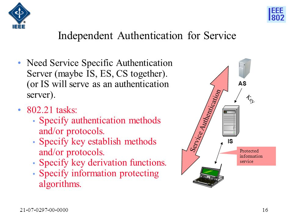 Independent Authentication for Service Need Service Specific Authentication Server (maybe IS, ES, CS together).