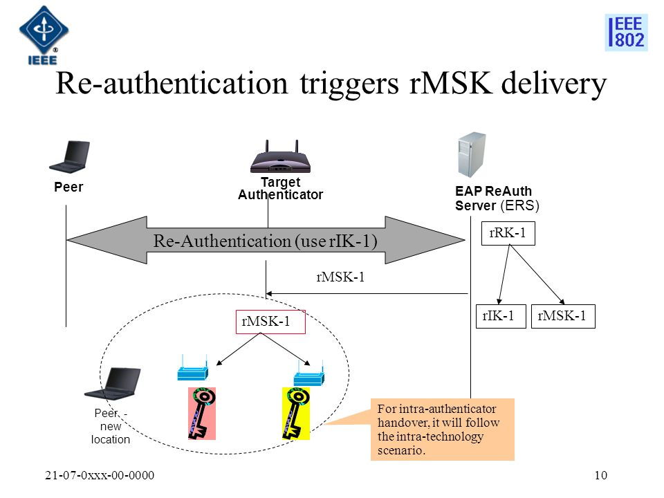 21-07-0xxx-00-000010 Re-authentication triggers rMSK delivery Peer Target Authenticator EAP ReAuth Server (ERS) rRK-1 rMSK-1 Re-Authentication (use rIK-1) rMSK-1 Peer - new location rIK-1 For intra-authenticator handover, it will follow the intra-technology scenario.