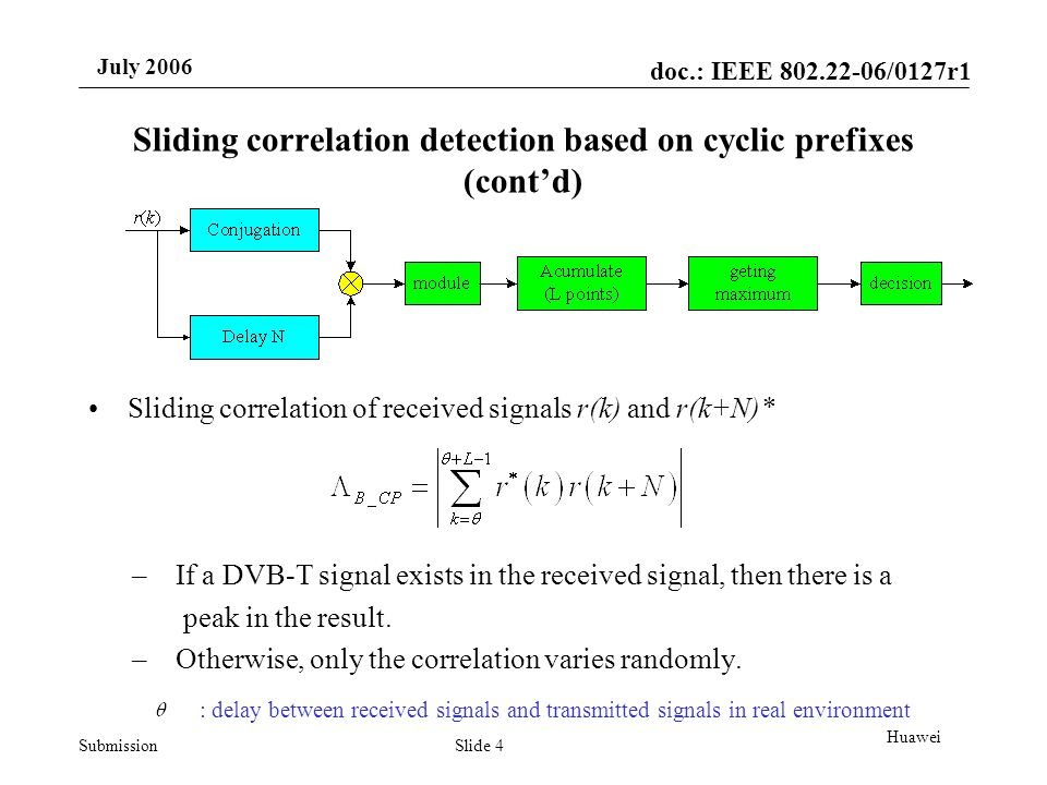 doc.: IEEE /0127r1 Submission July 2006 Slide 4 Huawei Sliding correlation detection based on cyclic prefixes (contd) Sliding correlation of received signals r(k) and r(k+N)* – If a DVB-T signal exists in the received signal, then there is a peak in the result.