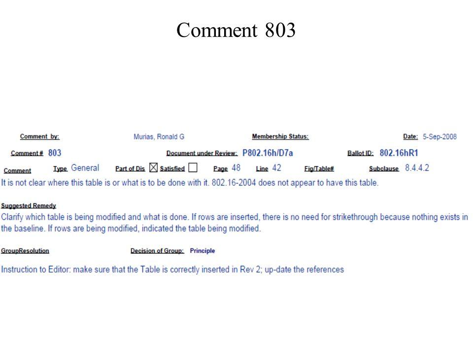 Comment 803