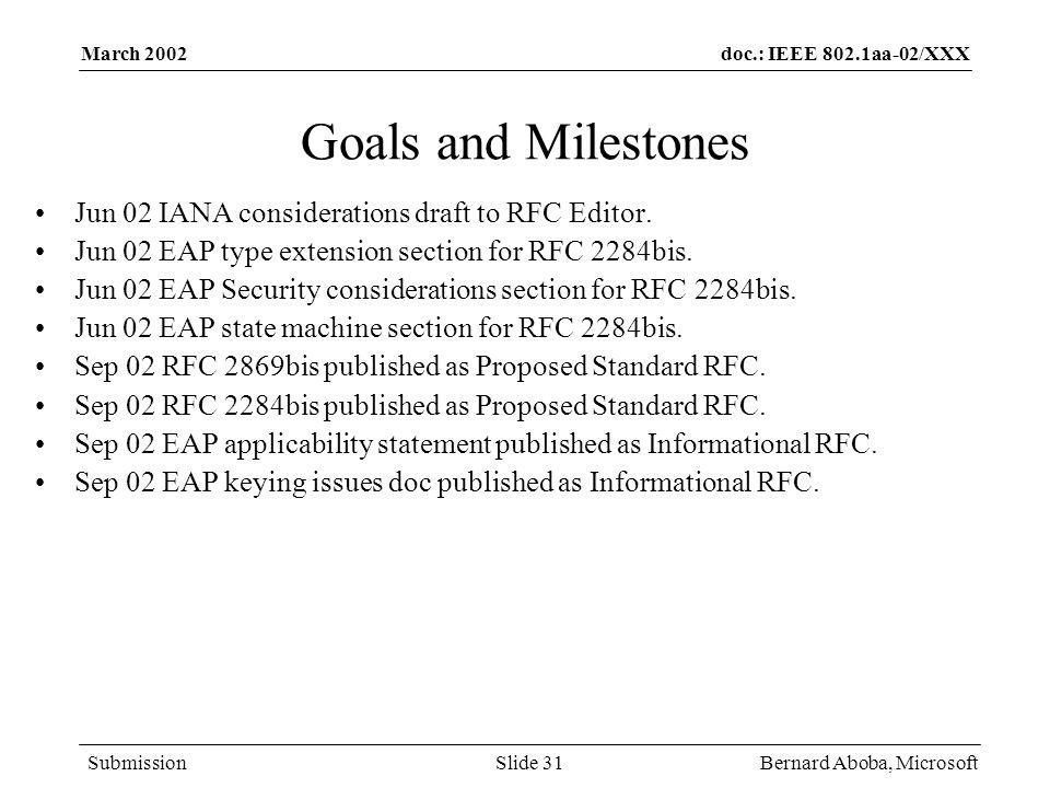 doc.: IEEE 802.1aa-02/XXX Submission March 2002 Bernard Aboba, MicrosoftSlide 31 Goals and Milestones Jun 02 IANA considerations draft to RFC Editor.