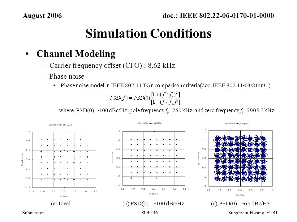 doc.: IEEE 802.22-06-0170-01-0000 Submission August 2006 Sunghyun Hwang, ETRISlide 36 Simulation Conditions Channel Modeling –Carrier frequency offset