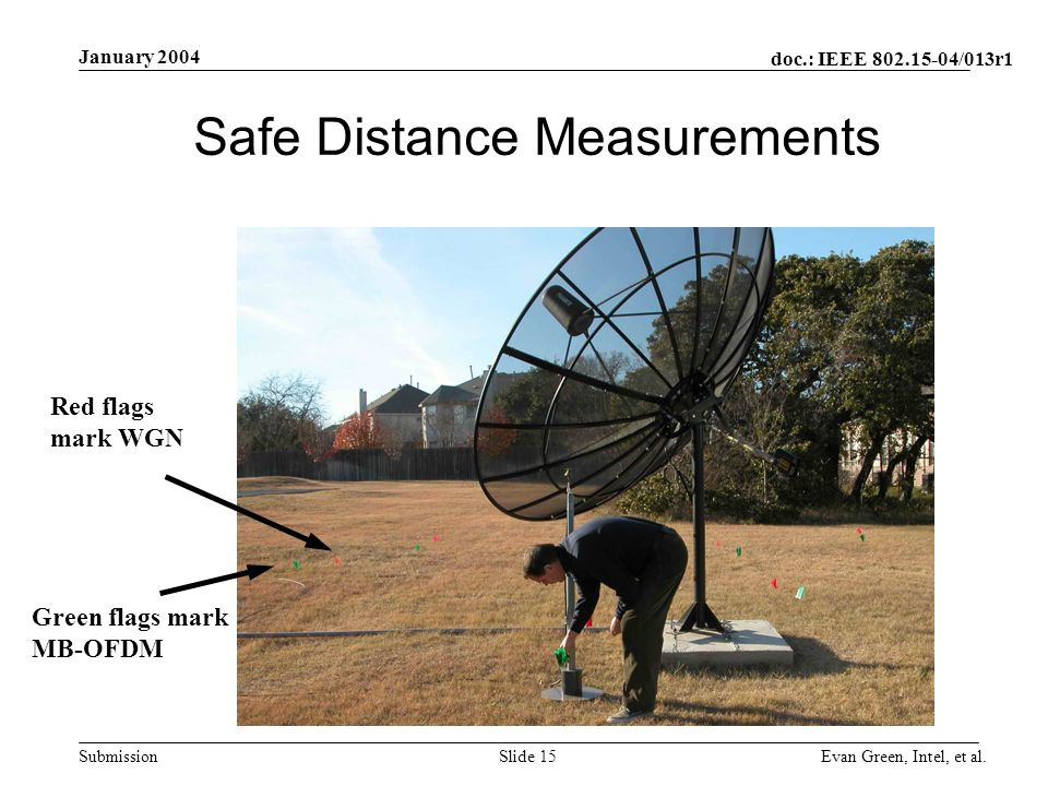 doc.: IEEE 802.15-04/013r1 Submission January 2004 Evan Green, Intel, et al.Slide 15 Safe Distance Measurements Red flags mark WGN Green flags mark MB