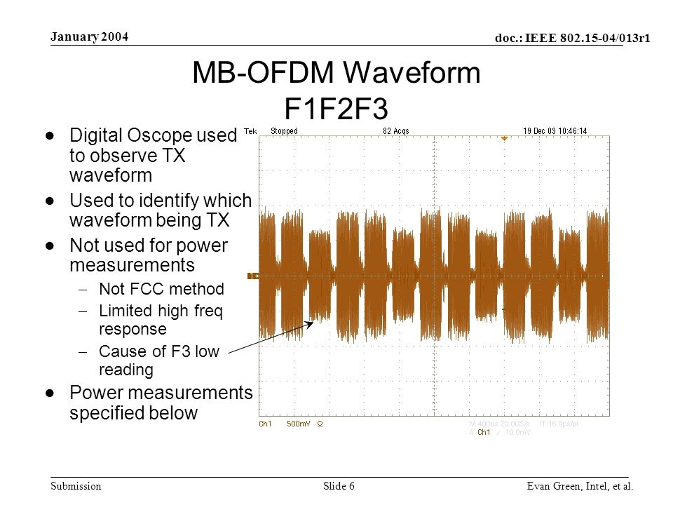 doc.: IEEE /013r1 Submission January 2004 Evan Green, Intel, et al.Slide 6 MB-OFDM Waveform F1F2F3 Digital Oscope used to observe TX waveform Used to identify which waveform being TX Not used for power measurements Not FCC method Limited high freq response Cause of F3 low reading Power measurements specified below