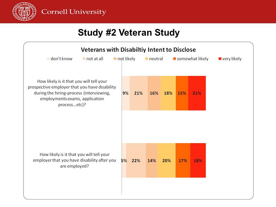 Study #2 Veteran Study