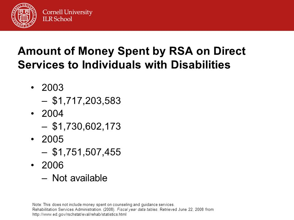 Amount of Money Spent by RSA on Direct Services to Individuals with Disabilities 2003 –$1,717,203,583 2004 –$1,730,602,173 2005 –$1,751,507,455 2006 –Not available Note: This does not include money spent on counseling and guidance services.