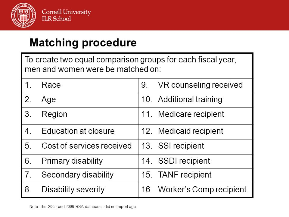 Matching procedure To create two equal comparison groups for each fiscal year, men and women were be matched on: 1.Race9.VR counseling received 2.Age10.Additional training 3.Region11.Medicare recipient 4.Education at closure12.Medicaid recipient 5.Cost of services received13.SSI recipient 6.Primary disability14.SSDI recipient 7.Secondary disability15.TANF recipient 8.Disability severity16.Workers Comp recipient Note: The 2005 and 2006 RSA databases did not report age.