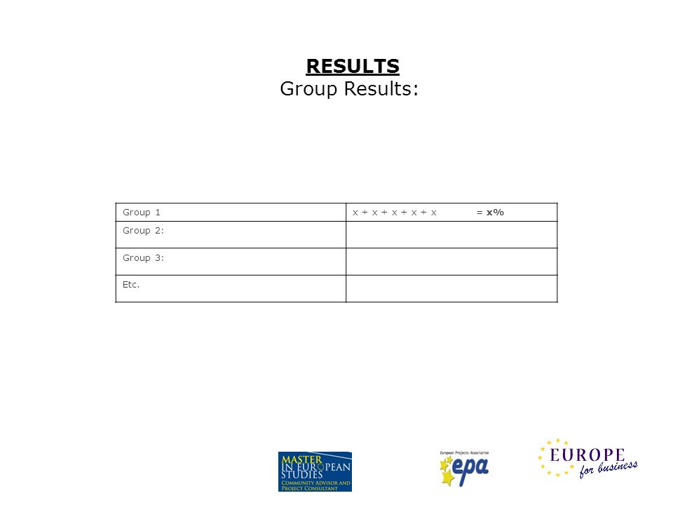 Group 1x + x + x + x + x = x% Group 2: Group 3: Etc. RESULTS Group Results: