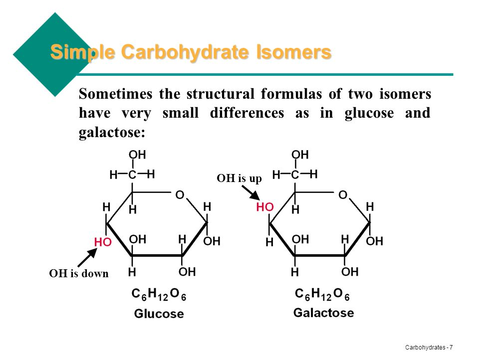 Carbohydrates - 8 Properties Depend on Structure Glucose is present in human blood, where it is used to form other molecules needed by the body.