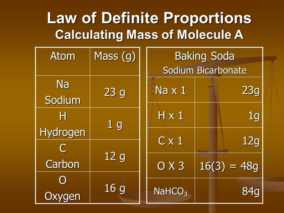 Law of Definite Proportions Calculating Mass of Molecule B Atom Mass (g) HHydrogen 1g CCarbon 12g OOxygen 16g Vinegar Acetic Acid H x 4 4g C x 2 24g O 2 x 16 32g 32g CH 3 CO 2 H 60g