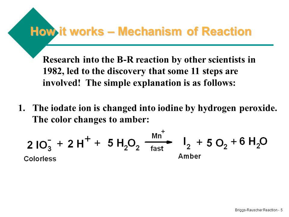 Briggs-Rauscher Reaction - 6 How it works – Mechanism of Reaction 2.The free iodine reacts with malonic acid to produce iodide ions.