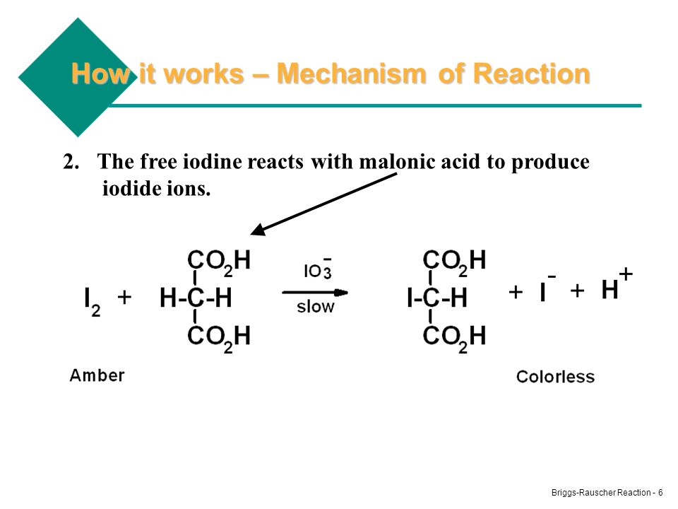 Briggs-Rauscher Reaction - 7 How it works – Mechanism of Reaction 3.The free iodine combines with iodide very rapidly to form the negative ion I 3, which reacts with starch to form a dark blue complex: