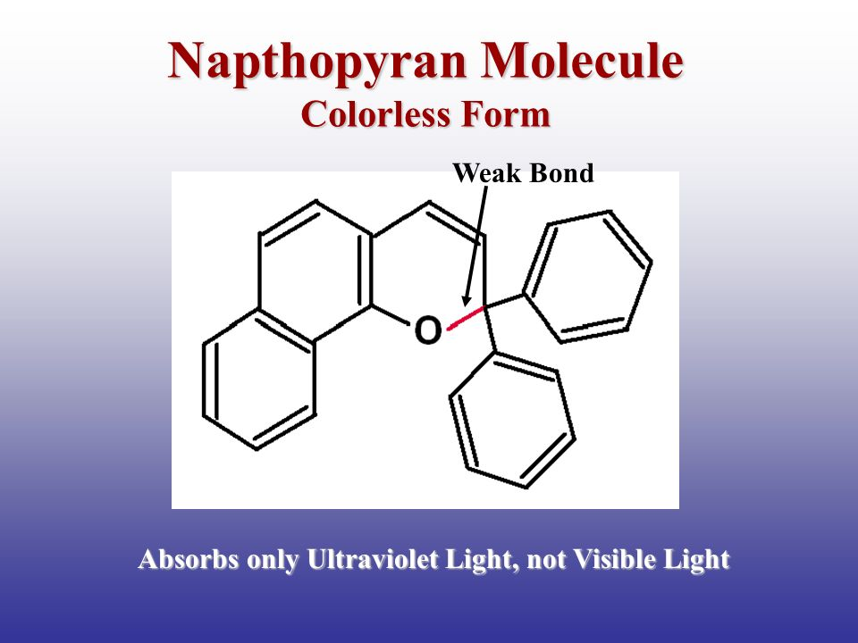 Napthopyran Molecule Effect of UV Light UltravioletLight UV Light Breaks the Weak Bond and Electrons Shift Positions