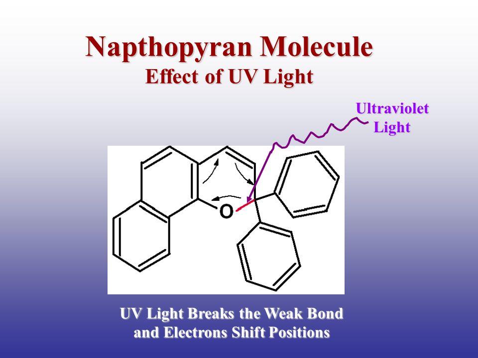 Napthopyran Molecule Effect of UV Light UltravioletLight UV Light Breaks the Weak Bond and Electrons Shift Positions
