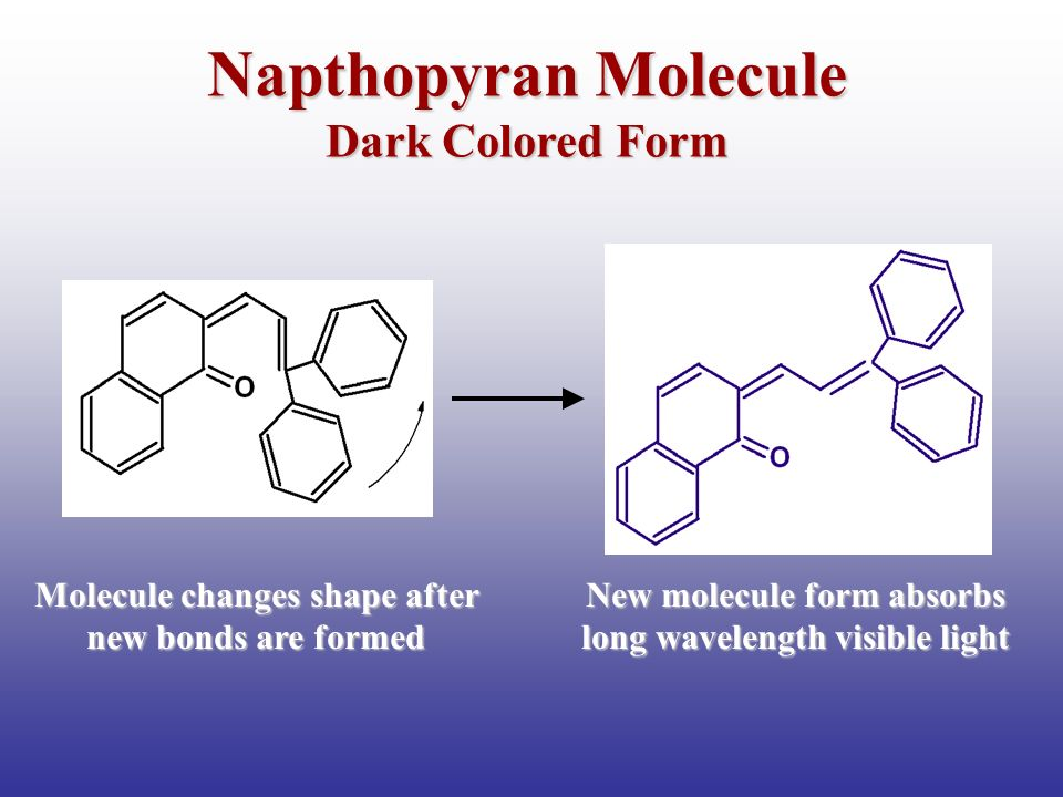 Napthopyran Molecule Dark Colored Form Molecule changes shape after new bonds are formed New molecule form absorbs long wavelength visible light