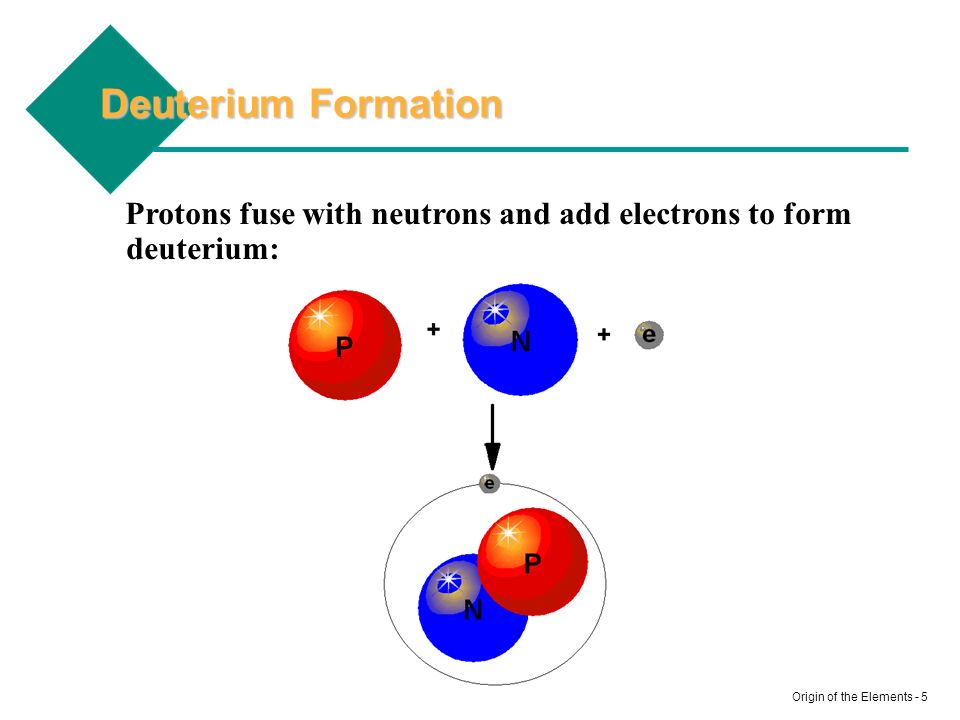 Origin of the Elements - 5 Protons fuse with neutrons and add electrons to form deuterium: Deuterium Formation