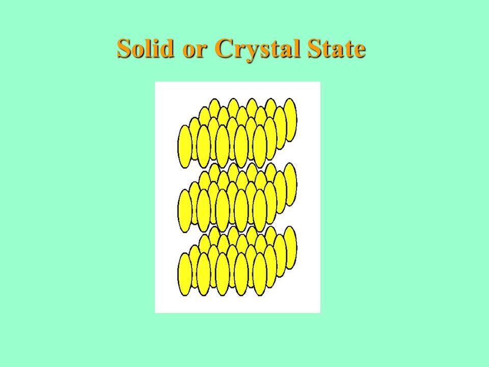 Liquid Crystal State
