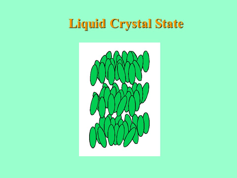 Liquid Crystal Ordering Single Molecules Attractive Forces Hold Molecules in Line Each line of molecules can slide past each other