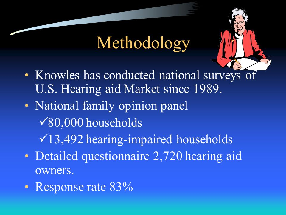 Methodology Knowles has conducted national surveys of U.S. Hearing aid Market since 1989. National family opinion panel 80,000 households 13,492 heari