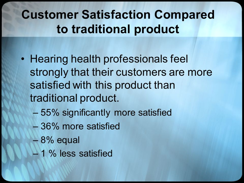 Customer Satisfaction Compared to traditional product Hearing health professionals feel strongly that their customers are more satisfied with this product than traditional product.
