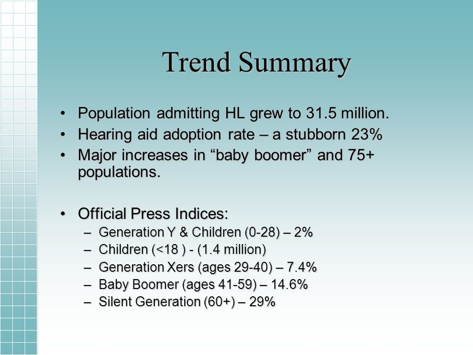 Trend Summary Population admitting HL grew to 31.5 million.Population admitting HL grew to 31.5 million.