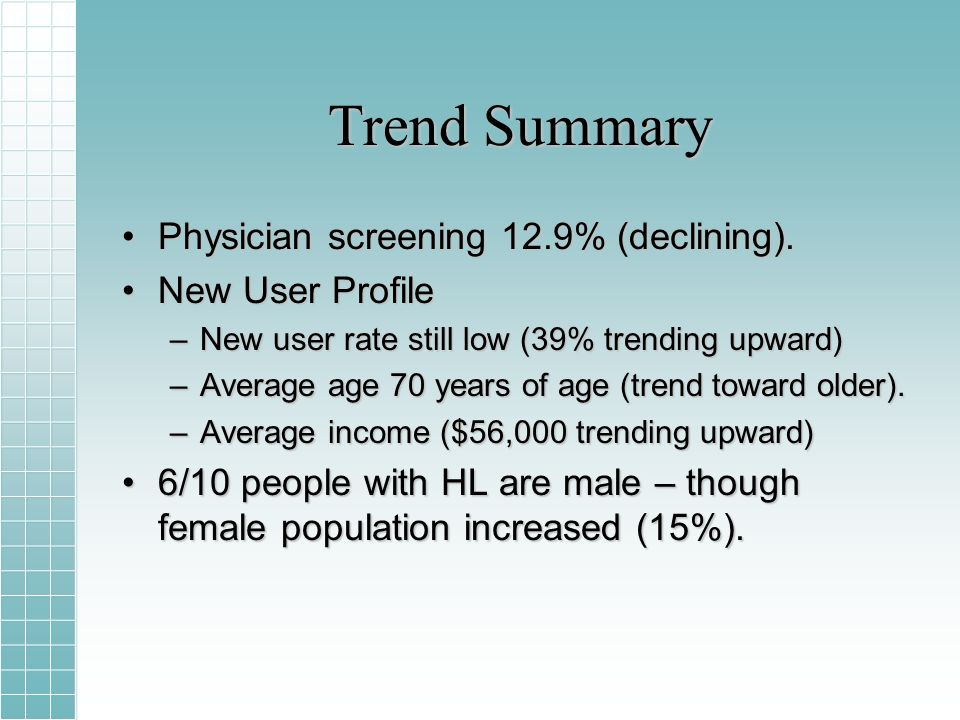 Trend Summary Physician screening 12.9% (declining).Physician screening 12.9% (declining).