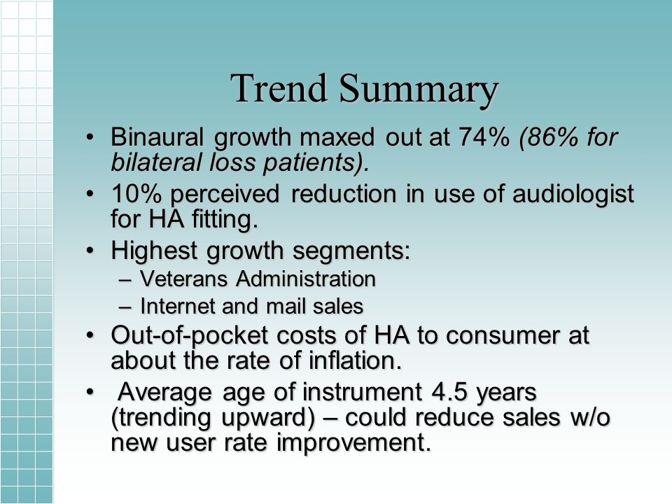 Trend Summary Binaural growth maxed out at 74% (86% for bilateral loss patients).Binaural growth maxed out at 74% (86% for bilateral loss patients).