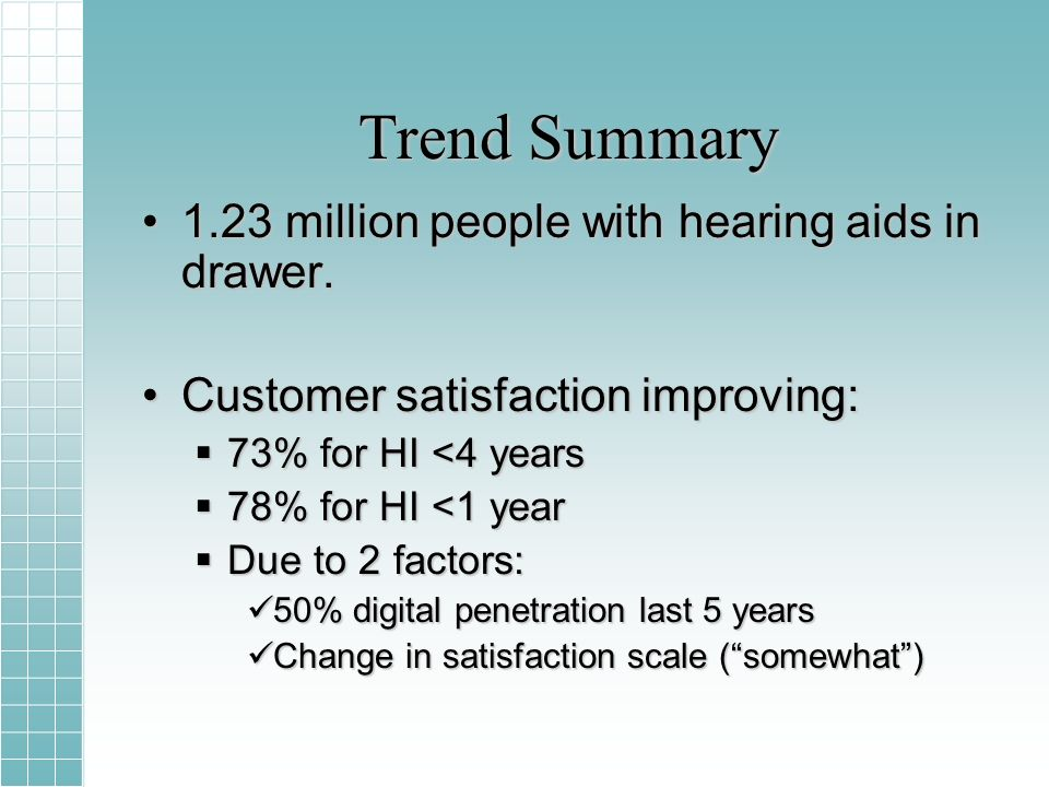 Trend Summary 1.23 million people with hearing aids in drawer.1.23 million people with hearing aids in drawer.